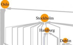 Oslo-graf