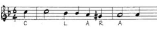 Clara-motivet frå Lotosblume, Myrthen opus 25.